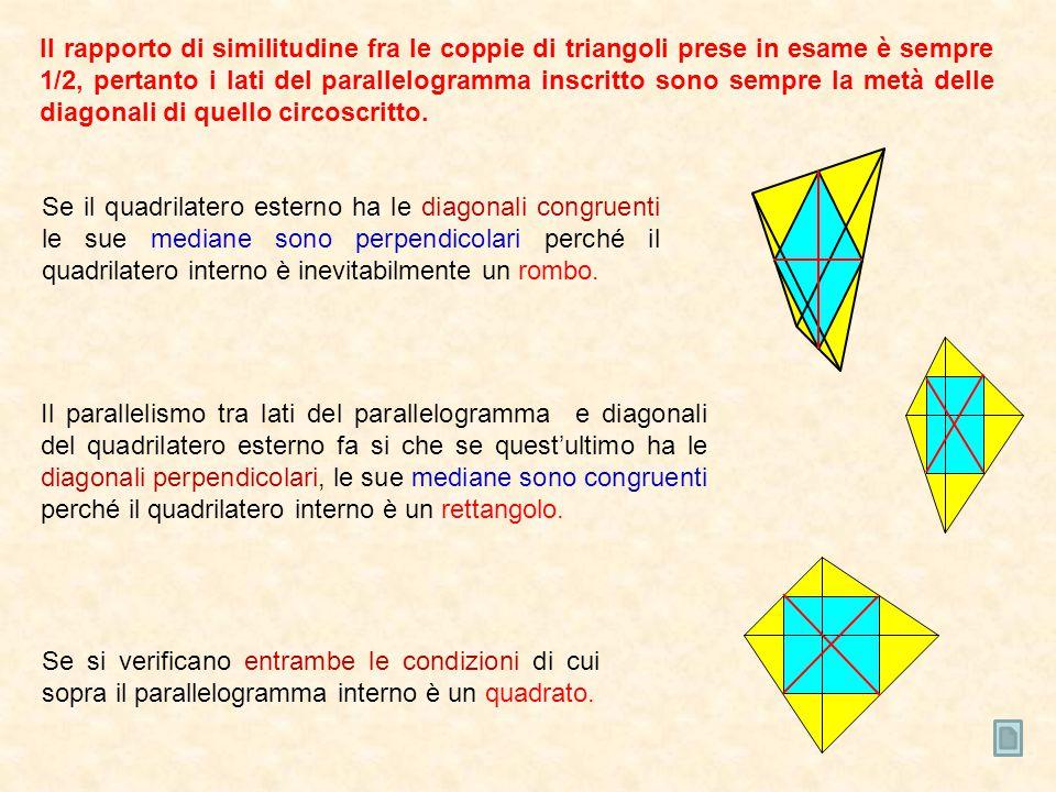Il rapporto di similitudine fra le coppie di triangoli prese in esame è sempre 1/2, pertanto i lati del parallelogramma inscritto sono sempre la metà delle diagonali di quello circoscritto.