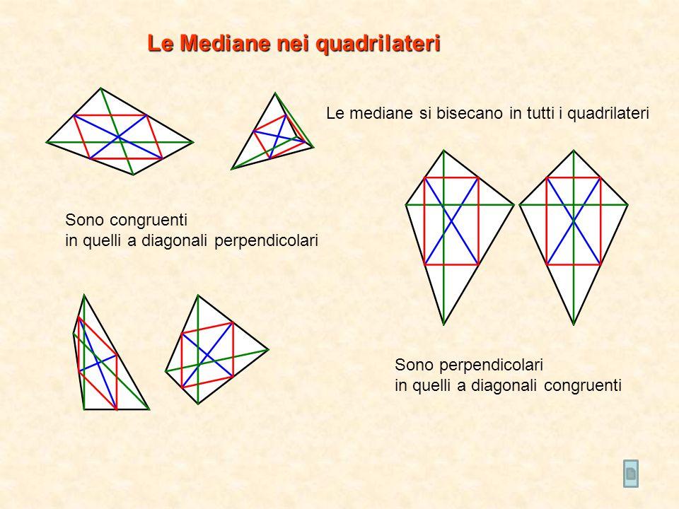 Le mediane si bisecano in tutti i quadrilateri Sono congruenti in quelli a diagonali perpendicolari Sono perpendicolari in quelli a diagonali congruenti Le Mediane nei quadrilateri