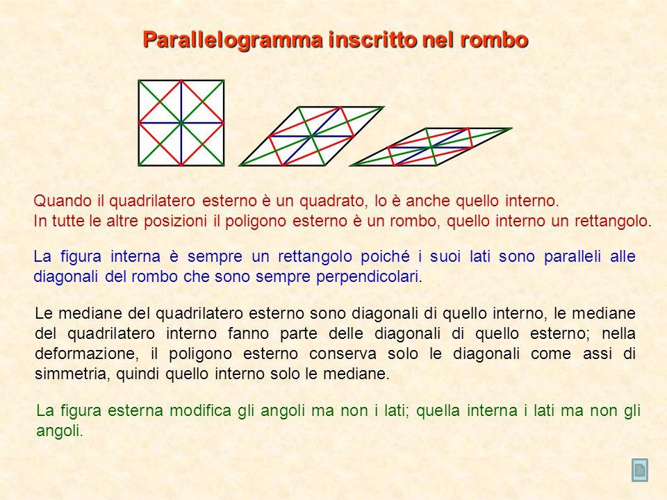 Definizione di quadrato e rombo con le mediane Le mediane: Si bisecano Sono congruenti Non modificano la loro misura Sono parallele ai lati Nel quadrato sono perpendicolari Nel quadrato sono assi di simmetria Def.