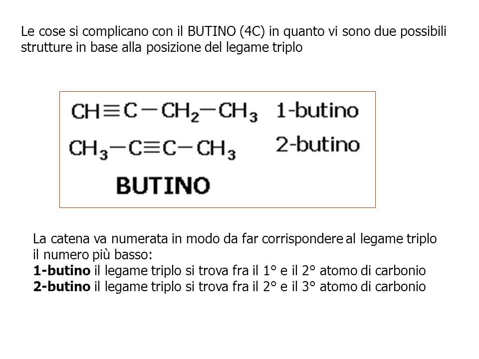 Le cose si complicano con il BUTINO (4C) in quanto vi sono due possibili strutture in base alla posizione del legame triplo La catena va numerata in modo da far corrispondere al legame triplo il numero più basso: 1-butino il legame triplo si trova fra il 1° e il 2° atomo di carbonio 2-butino il legame triplo si trova fra il 2° e il 3° atomo di carbonio