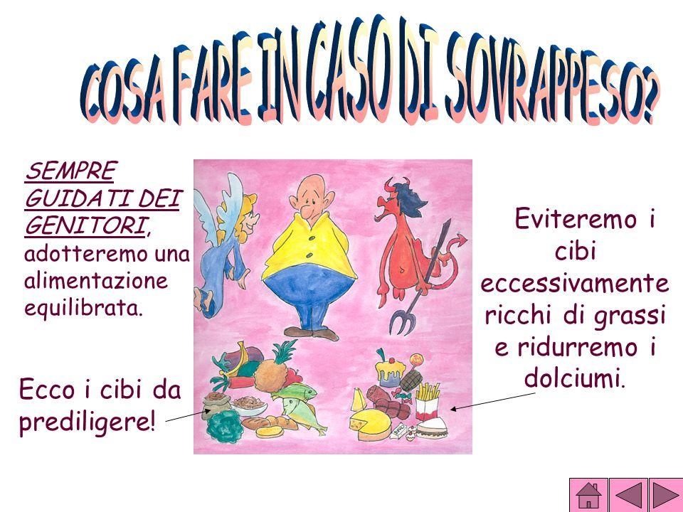 ANORESSIA: riduzione o perdita totale dell'appetito BULIMIA: mangiare grandi quantità di cibo con fretta e senza fame conseguenzeconseguenze Dimagrimento graduale ed eccessivo, disturbi diffusi a tutto l'organismo, l'individuo si vede sempre grasso.