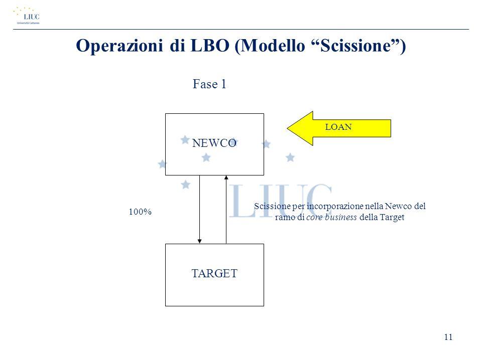 """Operazioni di LBO (Modello """"Scissione"""") 11 NEWCO TARGET Scissione per incorporazione nella Newco del ramo di core business della Target Fase 1 LOAN 10"""