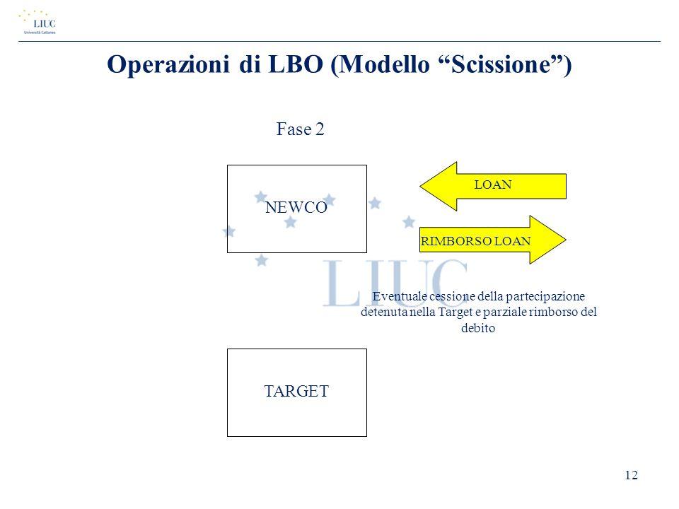 """Operazioni di LBO (Modello """"Scissione"""") 12 NEWCO TARGET Eventuale cessione della partecipazione detenuta nella Target e parziale rimborso del debito F"""