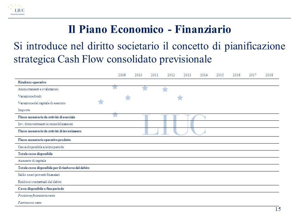 Il Piano Economico - Finanziario 2009201020112012201320142015201620172018 Risultato operativo Ammortamenti e svalutazioni Variazione fondi Variazione