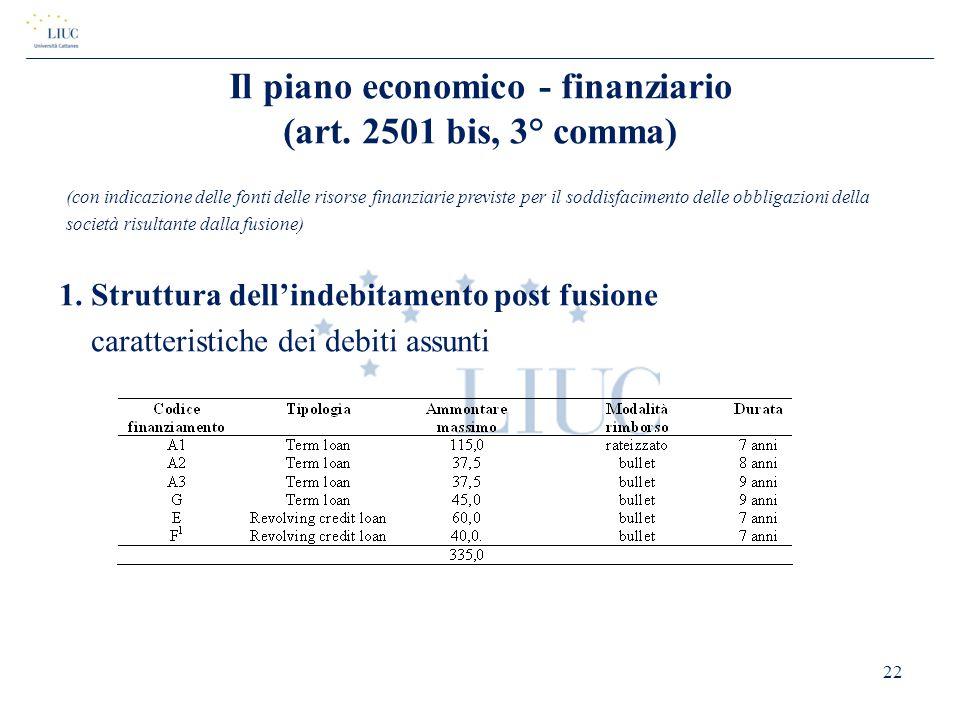 Il piano economico - finanziario (art. 2501 bis, 3° comma) 1. Struttura dell'indebitamento post fusione caratteristiche dei debiti assunti 22 (con ind