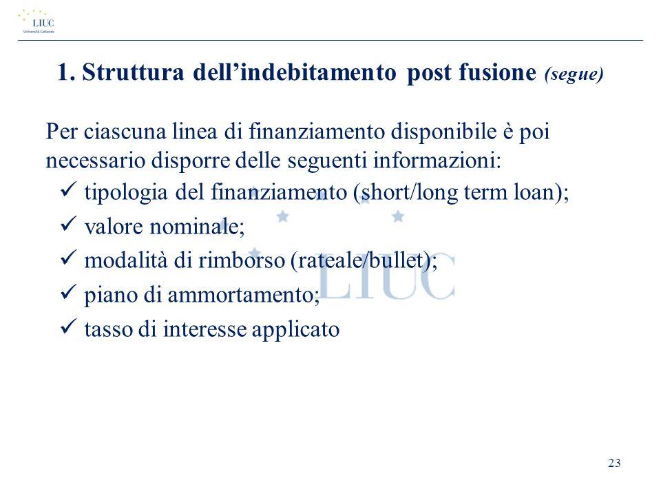 1. Struttura dell'indebitamento post fusione (segue) Per ciascuna linea di finanziamento disponibile è poi necessario disporre delle seguenti informaz