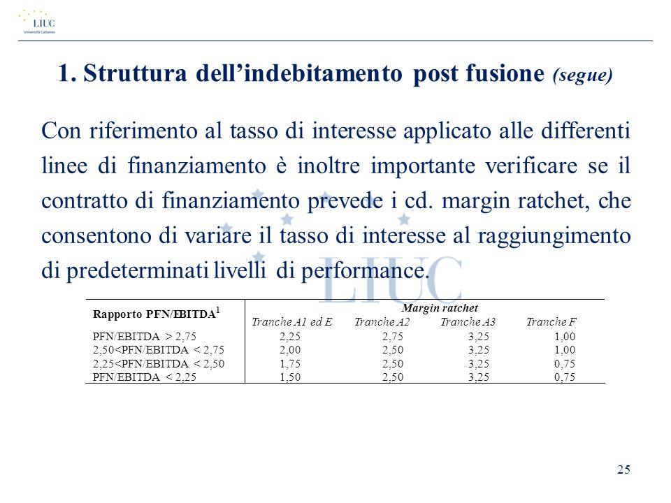 Con riferimento al tasso di interesse applicato alle differenti linee di finanziamento è inoltre importante verificare se il contratto di finanziament