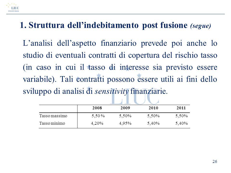 L'analisi dell'aspetto finanziario prevede poi anche lo studio di eventuali contratti di copertura del rischio tasso (in caso in cui il tasso di inter