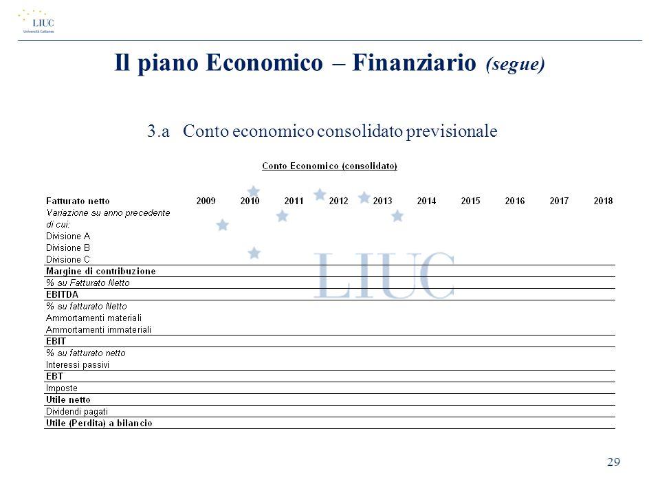 3.a Conto economico consolidato previsionale 29 Il piano Economico – Finanziario (segue)