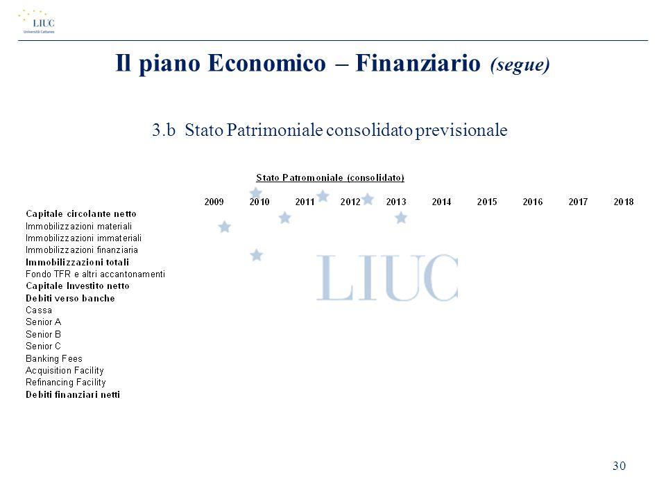 3.b Stato Patrimoniale consolidato previsionale 30 Il piano Economico – Finanziario (segue)