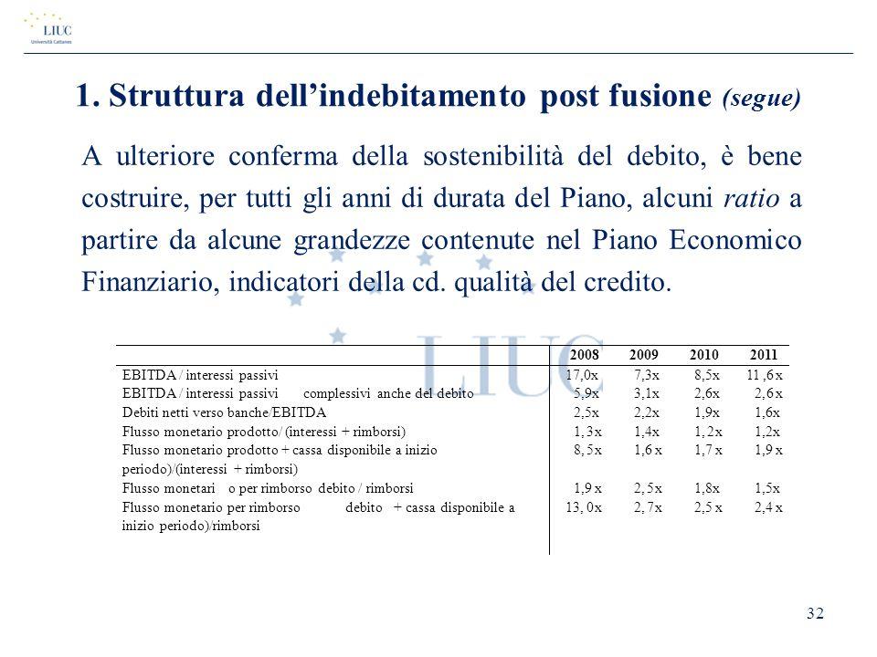 A ulteriore conferma della sostenibilità del debito, è bene costruire, per tutti gli anni di durata del Piano, alcuni ratio a partire da alcune grande