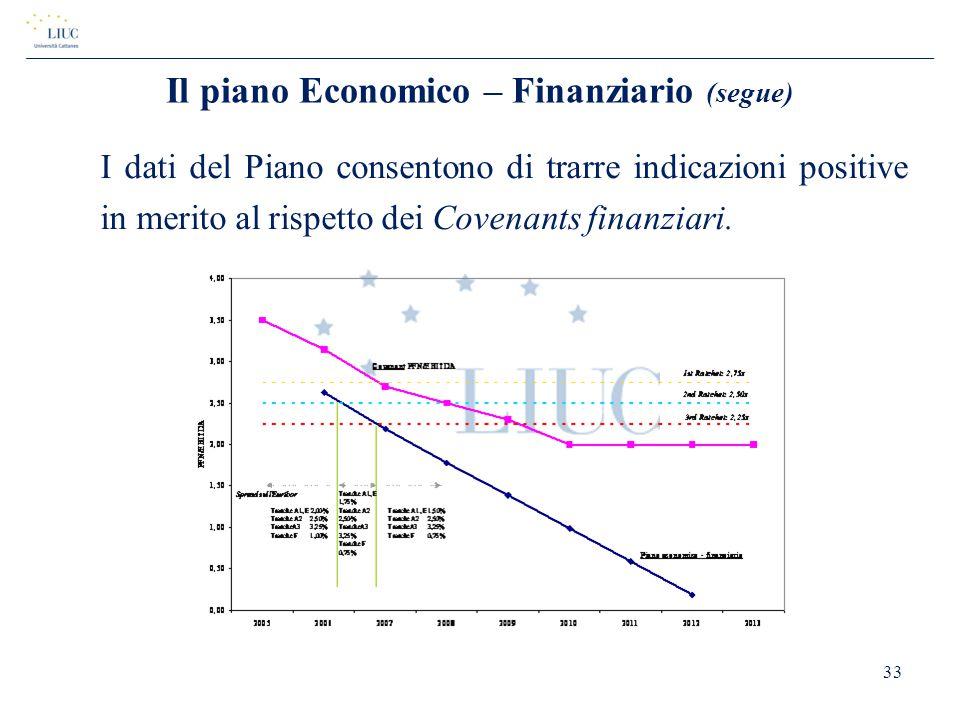 I dati del Piano consentono di trarre indicazioni positive in merito al rispetto dei Covenants finanziari. 33 Il piano Economico – Finanziario (segue)