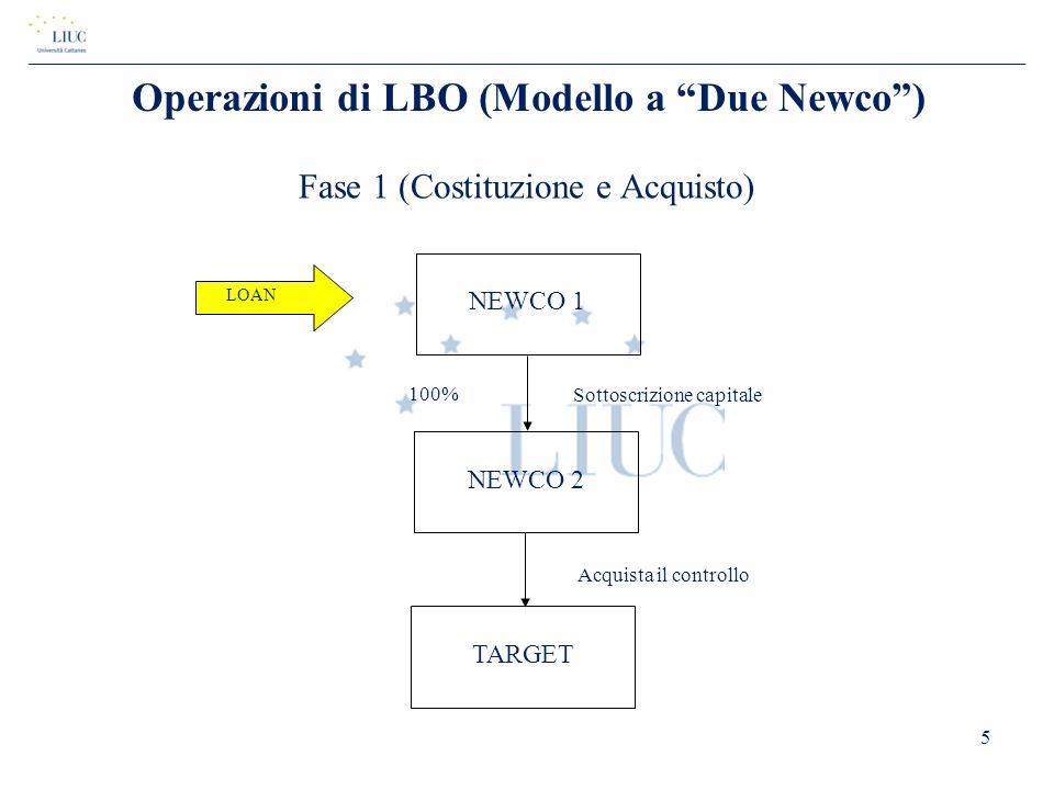 """Operazioni di LBO (Modello a """"Due Newco"""") Fase 1 (Costituzione e Acquisto) 5 NEWCO 2 NEWCO 1 TARGET Sottoscrizione capitale 100% LOAN Acquista il cont"""