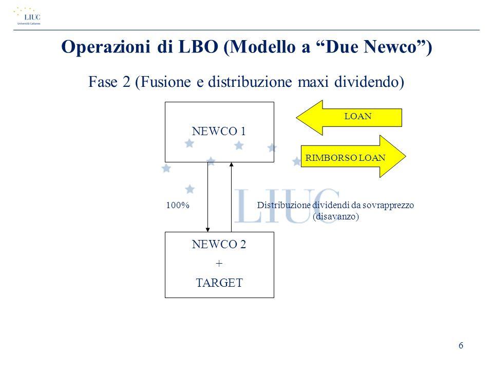 """Operazioni di LBO (Modello a """"Due Newco"""") Fase 2 (Fusione e distribuzione maxi dividendo) 6 NEWCO 1 NEWCO 2 + TARGET 100%Distribuzione dividendi da so"""