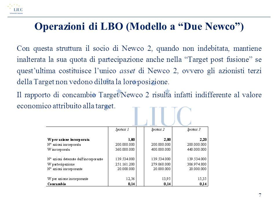 """Operazioni di LBO (Modello a """"Due Newco"""") Con questa struttura il socio di Newco 2, quando non indebitata, mantiene inalterata la sua quota di parteci"""