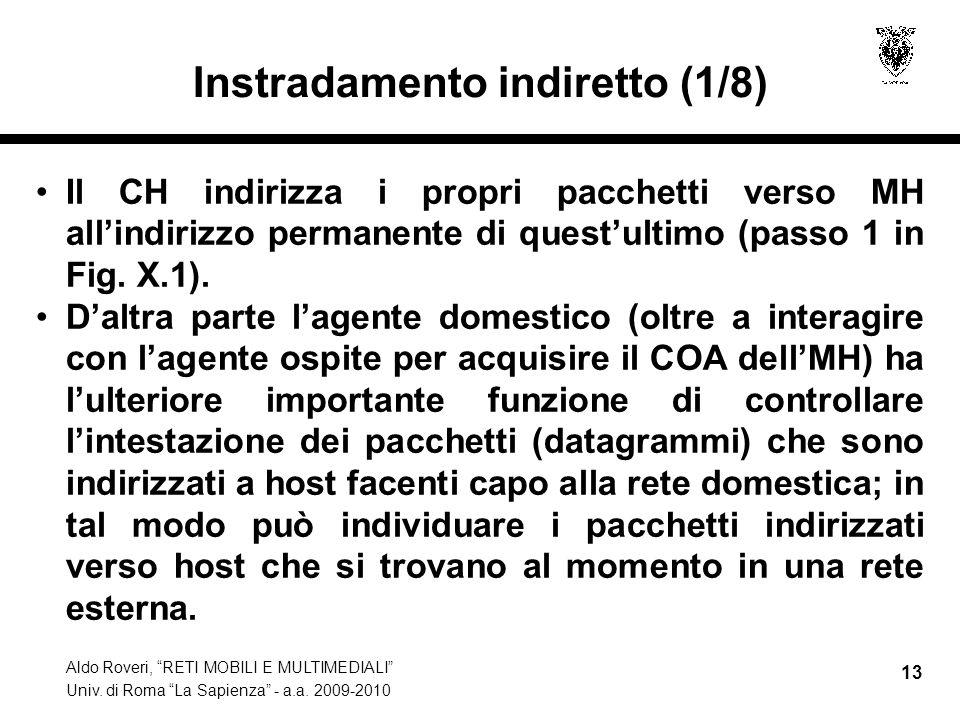 """Aldo Roveri, """"RETI MOBILI E MULTIMEDIALI"""" Univ. di Roma """"La Sapienza"""" - a.a. 2009-2010 13 Instradamento indiretto (1/8) Il CH indirizza i propri pacch"""