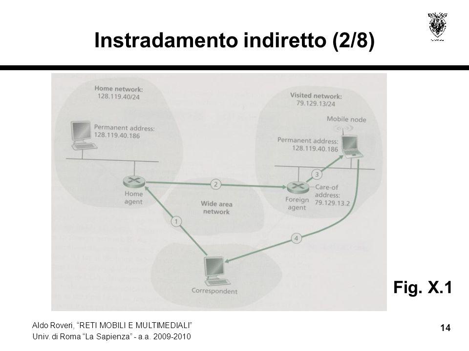 """Aldo Roveri, """"RETI MOBILI E MULTIMEDIALI"""" Univ. di Roma """"La Sapienza"""" - a.a. 2009-2010 14 Instradamento indiretto (2/8) Fig. X.1"""