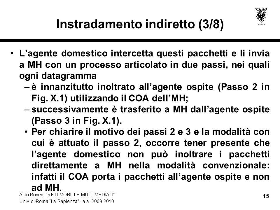 """Aldo Roveri, """"RETI MOBILI E MULTIMEDIALI"""" Univ. di Roma """"La Sapienza"""" - a.a. 2009-2010 15 Instradamento indiretto (3/8) L'agente domestico intercetta"""
