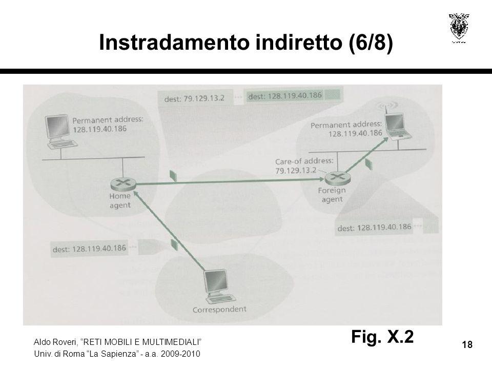 """Aldo Roveri, """"RETI MOBILI E MULTIMEDIALI"""" Univ. di Roma """"La Sapienza"""" - a.a. 2009-2010 18 Instradamento indiretto (6/8) Fig. X.2"""