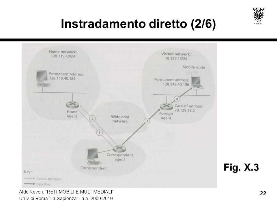 """Aldo Roveri, """"RETI MOBILI E MULTIMEDIALI"""" Univ. di Roma """"La Sapienza"""" - a.a. 2009-2010 22 Instradamento diretto (2/6) Fig. X.3"""