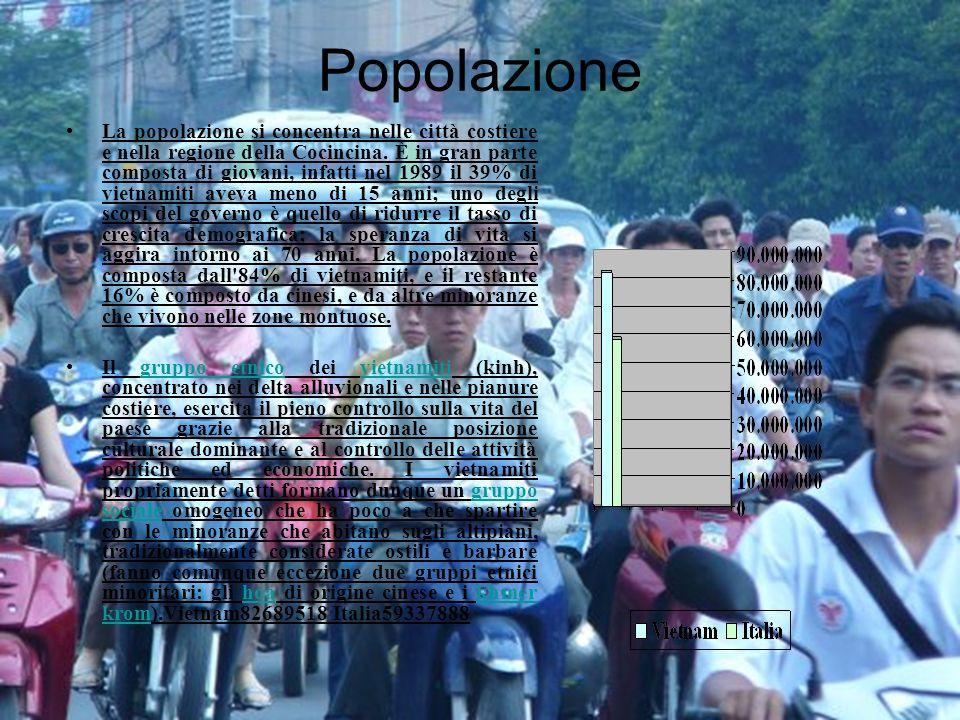 Popolazione La popolazione si concentra nelle città costiere e nella regione della Cocincina.