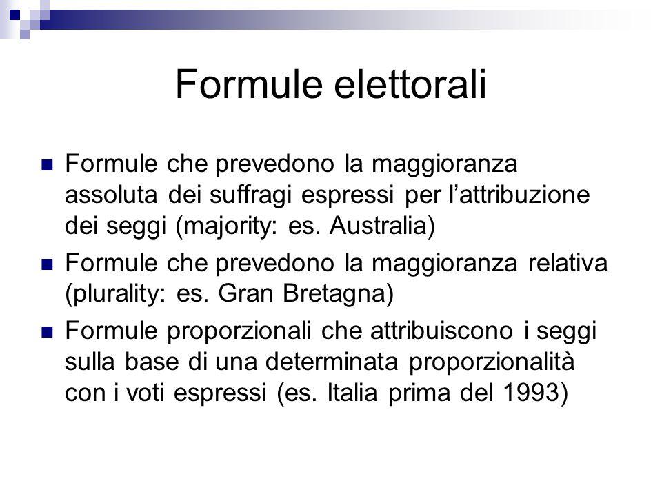Formule elettorali Formule che prevedono la maggioranza assoluta dei suffragi espressi per l'attribuzione dei seggi (majority: es.
