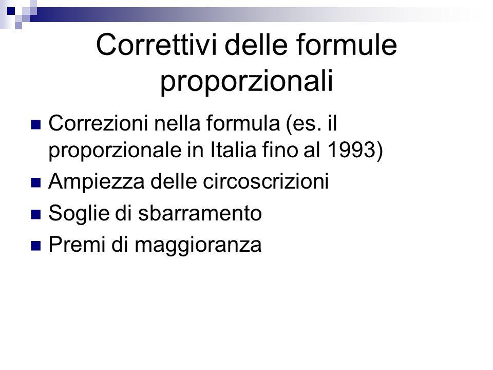 Correttivi delle formule proporzionali Correzioni nella formula (es.