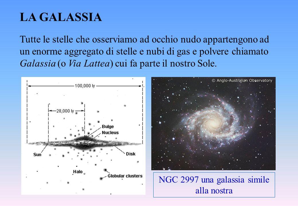 LA GALASSIA Tutte le stelle che osserviamo ad occhio nudo appartengono ad un enorme aggregato di stelle e nubi di gas e polvere chiamato Galassia (o V