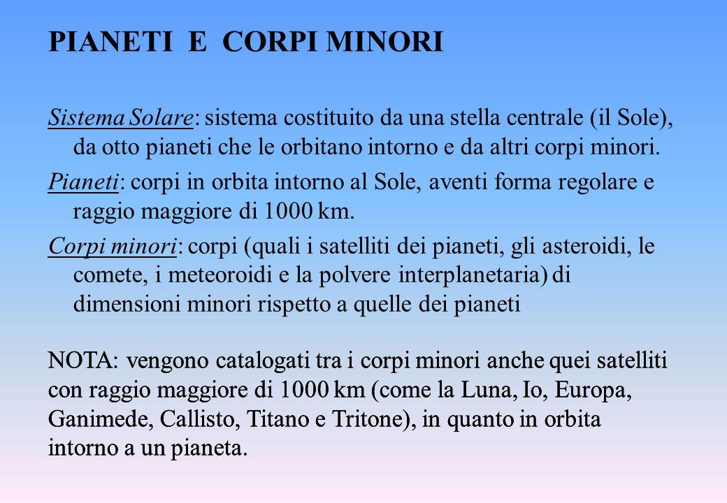 Sistema Solare: sistema costituito da una stella centrale (il Sole), da otto pianeti che le orbitano intorno e da altri corpi minori. Pianeti: corpi i