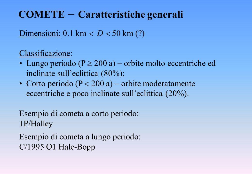COMETE  Caratteristiche generali Dimensioni: 0.1 km  D  50 km (?) Classificazione: Lungo periodo (P  200 a)  orbite molto eccentriche ed inclinat