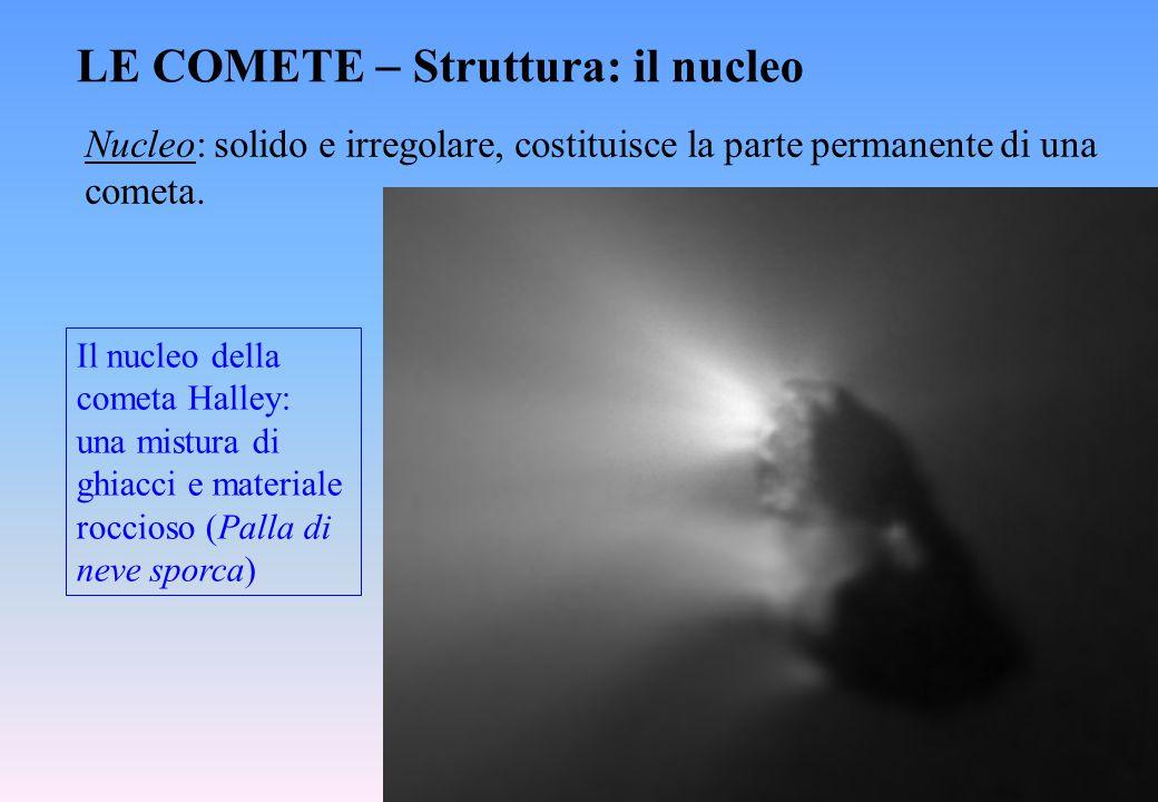 Nucleo: solido e irregolare, costituisce la parte permanente di una cometa. Il nucleo della cometa Halley: una mistura di ghiacci e materiale roccioso