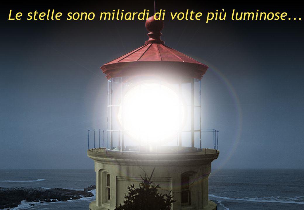 Lecce - 23 novembre 2006 Le stelle sono miliardi di volte più luminose...