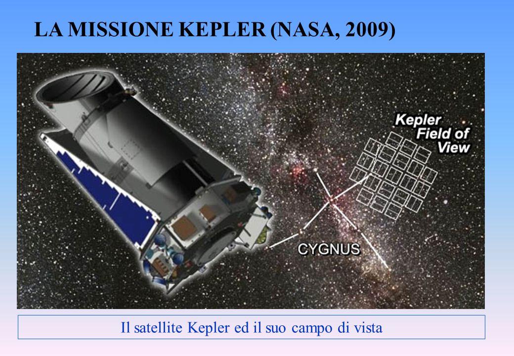 Il satellite Kepler ed il suo campo di vista LA MISSIONE KEPLER (NASA, 2009)
