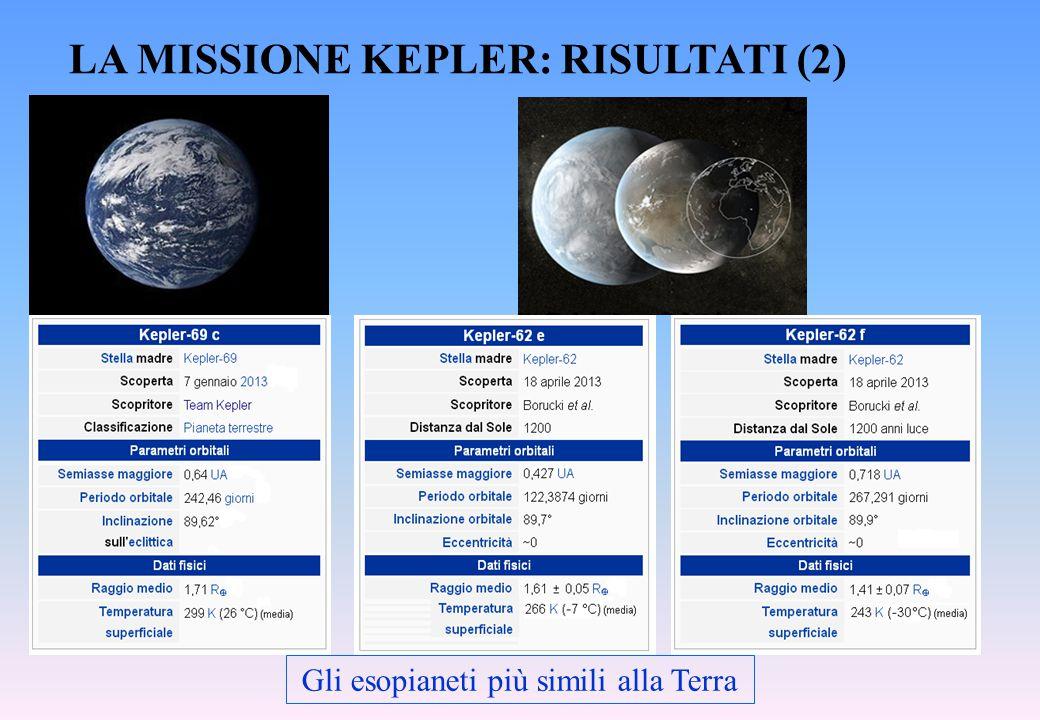Gli esopianeti più simili alla Terra LA MISSIONE KEPLER: RISULTATI (2)