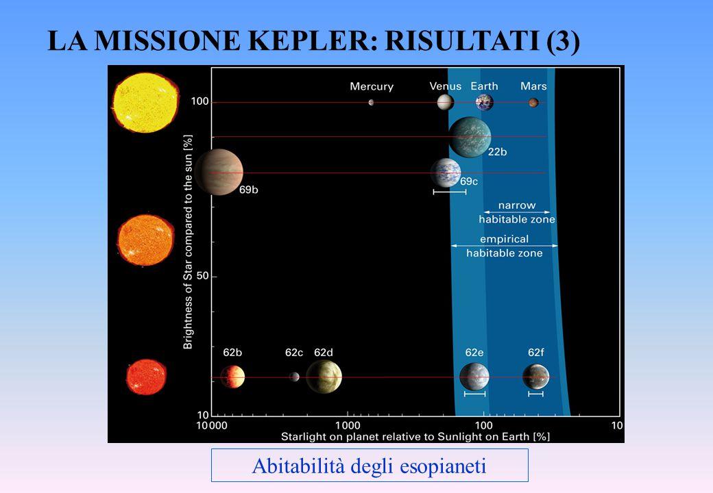 Abitabilità degli esopianeti LA MISSIONE KEPLER: RISULTATI (3)