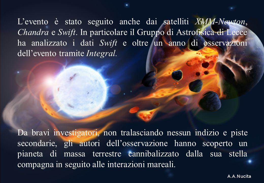L'evento è stato seguito anche dai satelliti XMM-Newton, Chandra e Swift. In particolare il Gruppo di Astrofisica di Lecce ha analizzato i dati Swift