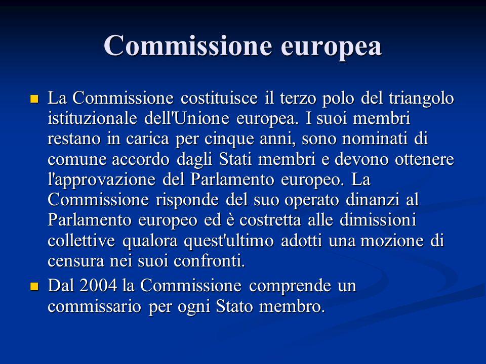Commissione europea La Commissione costituisce il terzo polo del triangolo istituzionale dell'Unione europea. I suoi membri restano in carica per cinq