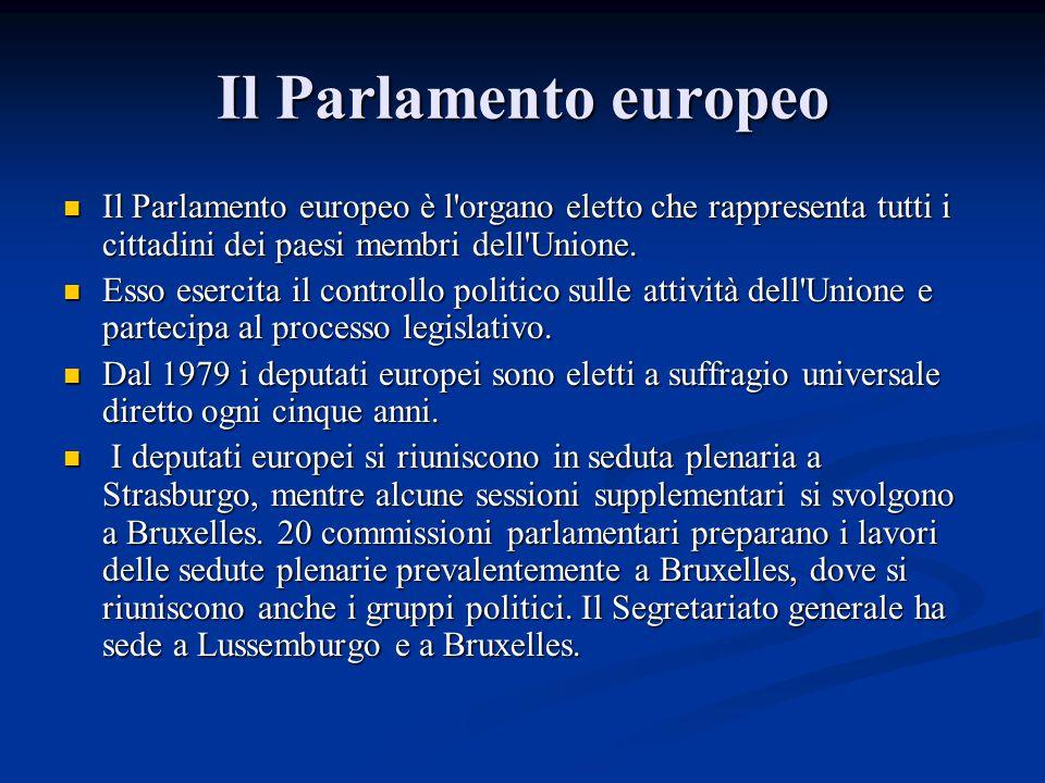Il Parlamento europeo Il Parlamento europeo è l'organo eletto che rappresenta tutti i cittadini dei paesi membri dell'Unione. Il Parlamento europeo è