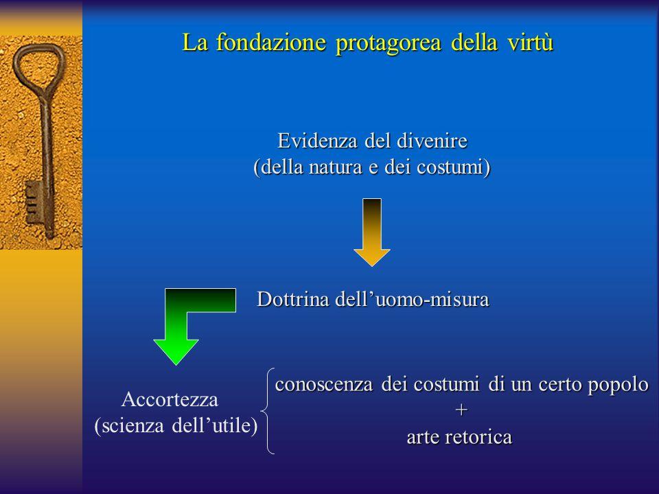Evidenza del divenire (della natura e dei costumi) Dottrina dell'uomo-misura Accortezza (scienza dell'utile) conoscenza dei costumi di un certo popolo