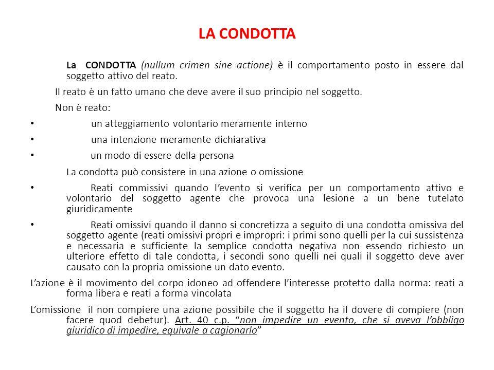 LA CONDOTTA La CONDOTTA (nullum crimen sine actione) è il comportamento posto in essere dal soggetto attivo del reato. Il reato è un fatto umano che d