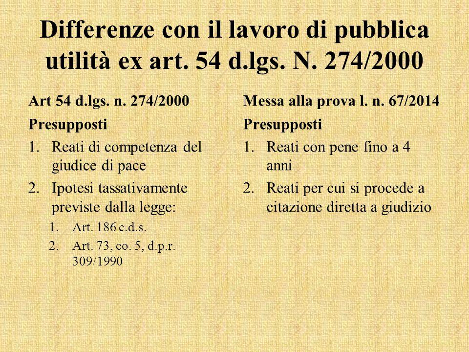 Differenze con il lavoro di pubblica utilità ex art. 54 d.lgs. N. 274/2000 Art 54 d.lgs. n. 274/2000 Presupposti 1.Reati di competenza del giudice di