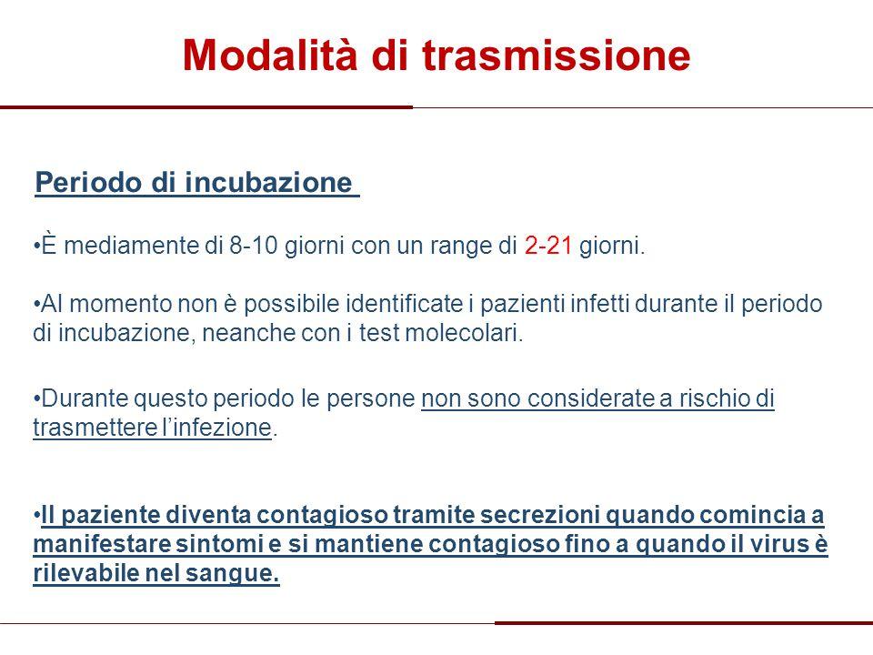 Modalità di trasmissione È mediamente di 8-10 giorni con un range di 2-21 giorni. Al momento non è possibile identificate i pazienti infetti durante i