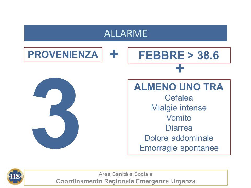 ALLARME Area Sanità e Sociale Coordinamento Regionale Emergenza Urgenza ALMENO UNO TRA Cefalea Mialgie intense Vomito Diarrea Dolore addominale Emorra
