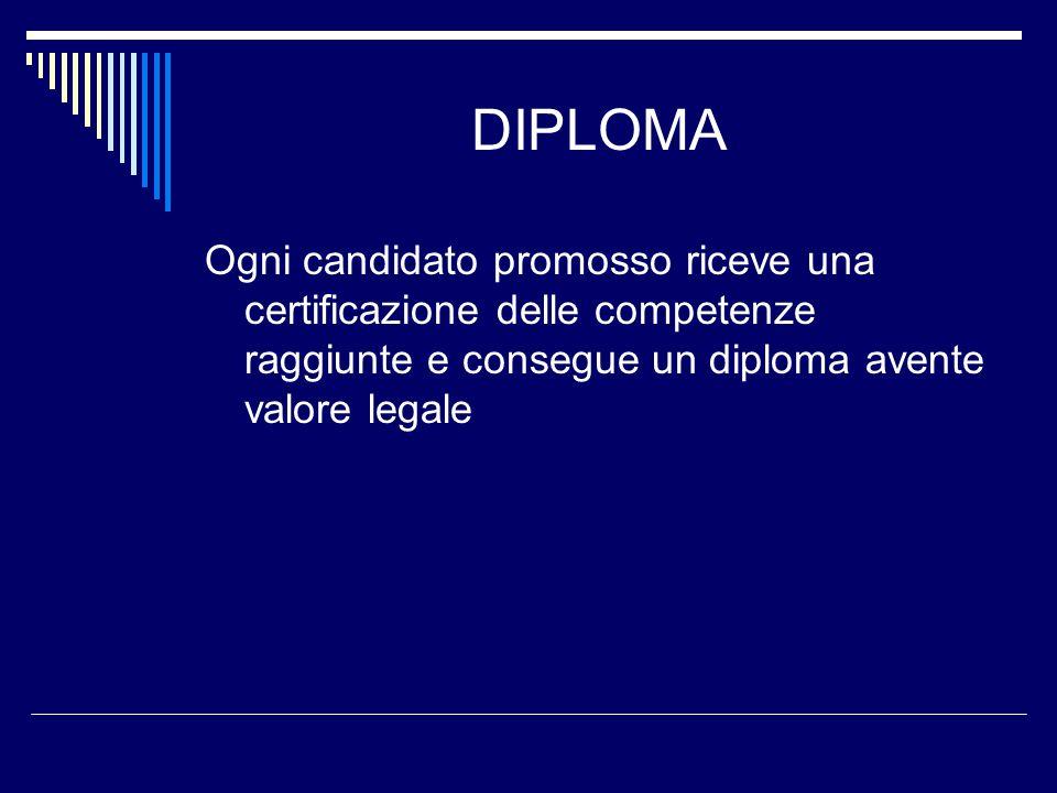 DIPLOMA Ogni candidato promosso riceve una certificazione delle competenze raggiunte e consegue un diploma avente valore legale