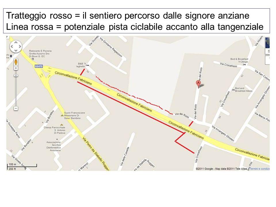 Tratteggio rosso = il sentiero percorso dalle signore anziane Linea rossa = potenziale pista ciclabile accanto alla tangenziale