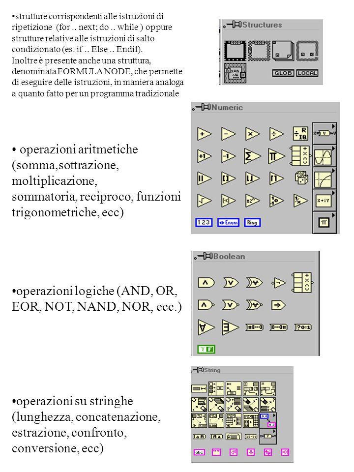 strutture corrispondenti alle istruzioni di ripetizione (for.. next; do.. while ) oppure strutture relative alle istruzioni di salto condizionato (es.