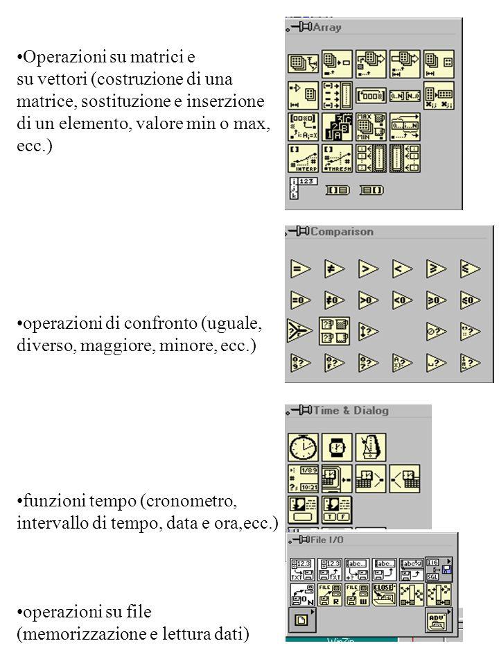 Operazioni su matrici e su vettori (costruzione di una matrice, sostituzione e inserzione di un elemento, valore min o max, ecc.) operazioni di confro