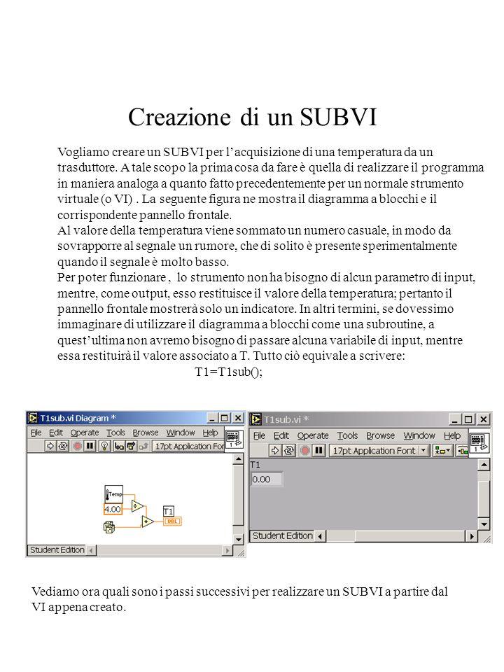 Creazione di un SUBVI Vogliamo creare un SUBVI per l'acquisizione di una temperatura da un trasduttore. A tale scopo la prima cosa da fare è quella di