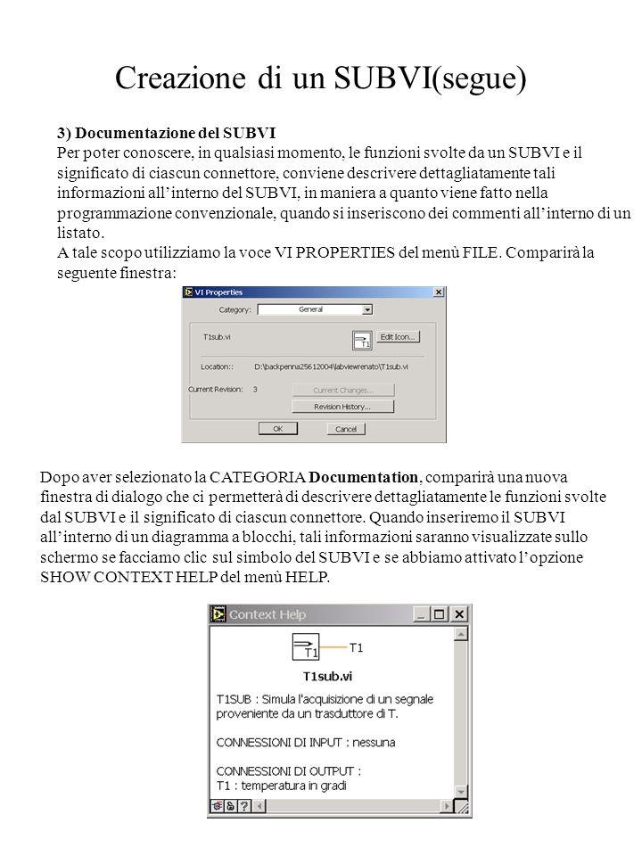 Creazione di un SUBVI(segue) 3) Documentazione del SUBVI Per poter conoscere, in qualsiasi momento, le funzioni svolte da un SUBVI e il significato di