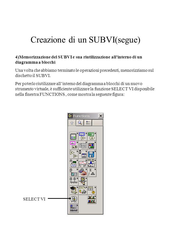 Creazione di un SUBVI(segue) 4)Memorizzazione del SUBVI e sua riutilizzazione all'interno di un diagramma a blocchi Una volta che abbiamo terminato le